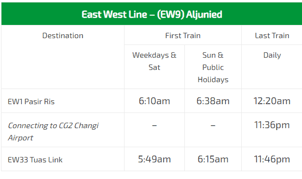 Aljunied MRT Station - Time table